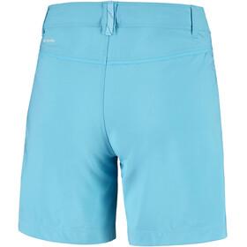 Columbia Peak to Point - Shorts Femme - turquoise